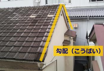 屋根勾配 角度