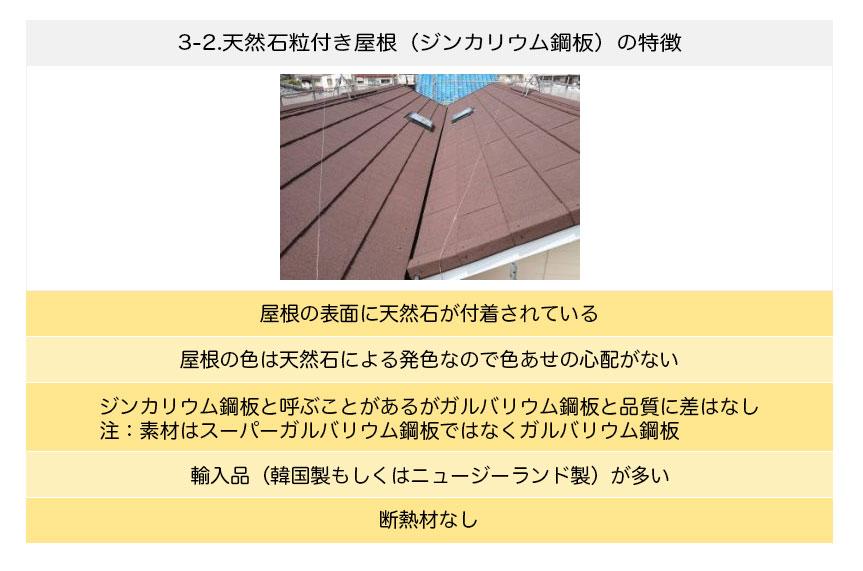 天然石粒付き屋根(ジンカリウム鋼板)の特徴