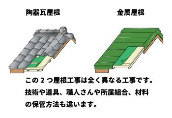 板金工事と瓦屋根の工事業者