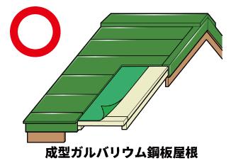 テイガク屋根修理が請け負うことができる屋根修理