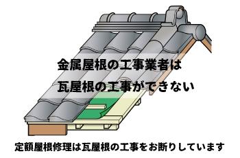瓦屋根と金属屋根