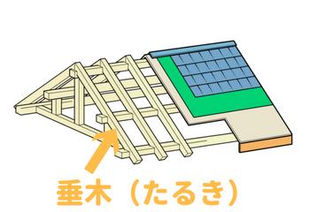 屋根の垂木(たるき)について