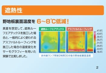遮熱型透湿ルーフィングによる遮熱性能