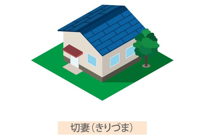 切妻(きりづま)屋根