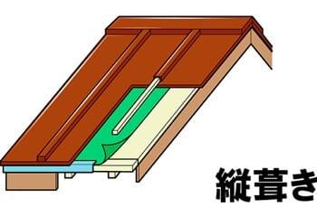 縦葺きの屋根材