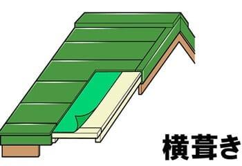 横葺きの屋根材
