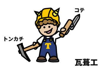 瓦葺工はトンカチやコテを使う