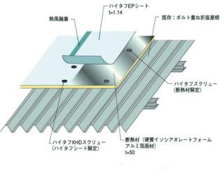 防水シートのカバー工法