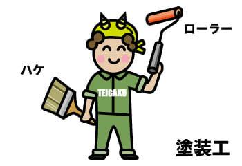 塗装工はローラーやハケを使う
