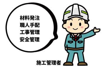 施工管理者によって安全かつ適切な工事が提供される